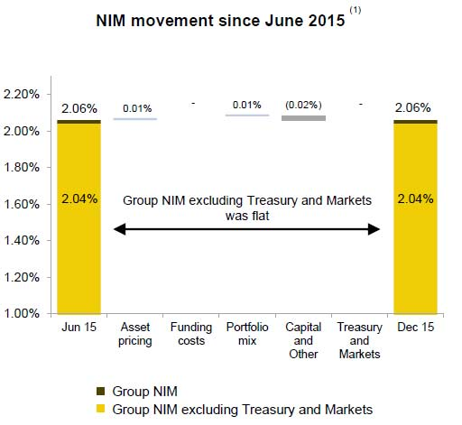 CBA-2016-NIM