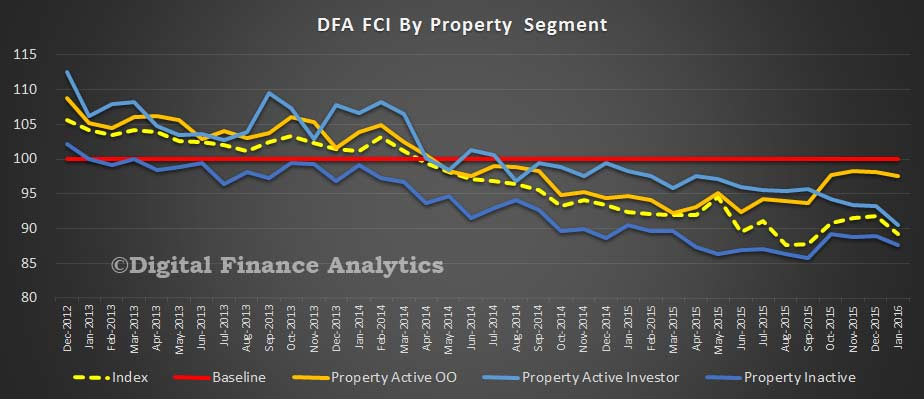 FCI-Jan-2016---Property