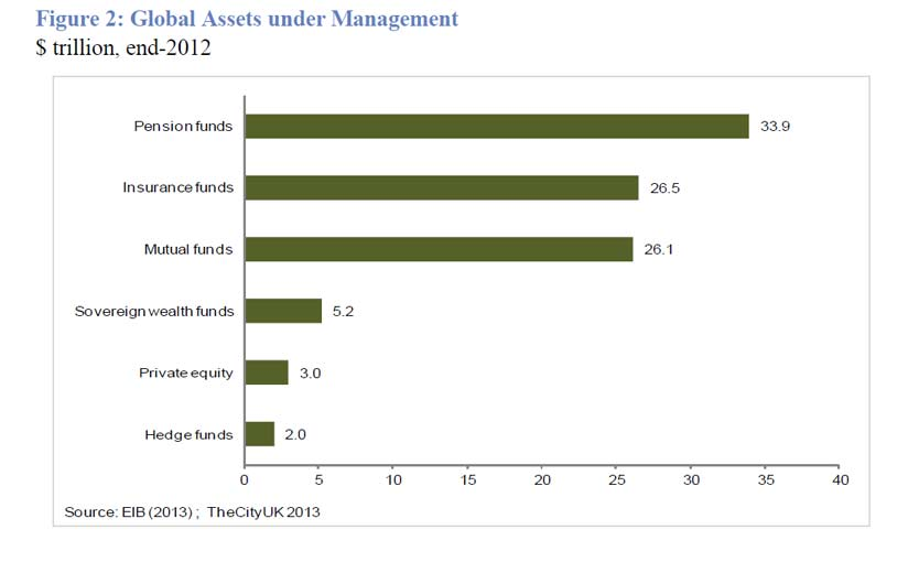 Global-Assets