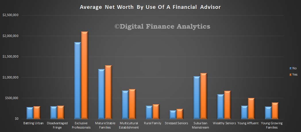 Net-Worth-By-Advisor