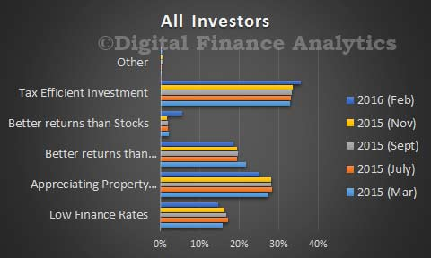 AllInvestors-Feb-2016
