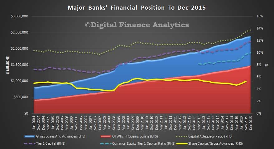 Bank-Position-Decv-2015
