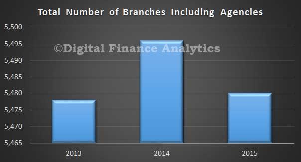 Branch-2016-1