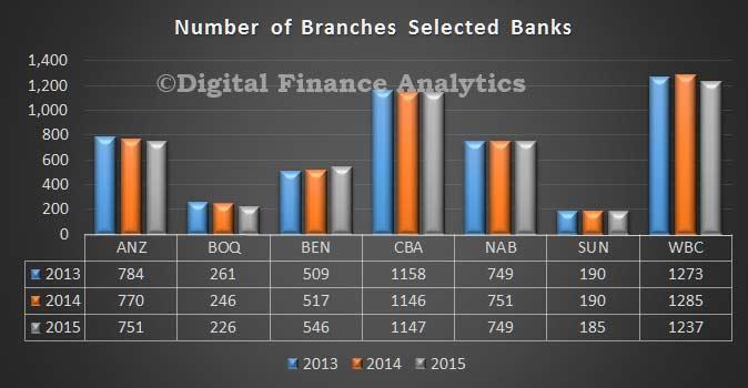 Branch-2016-2
