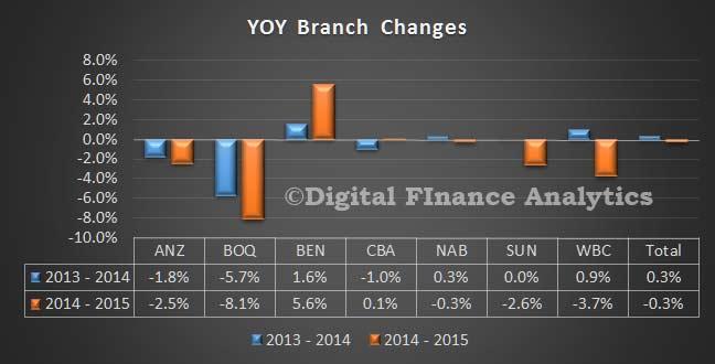 Branch-2016-3