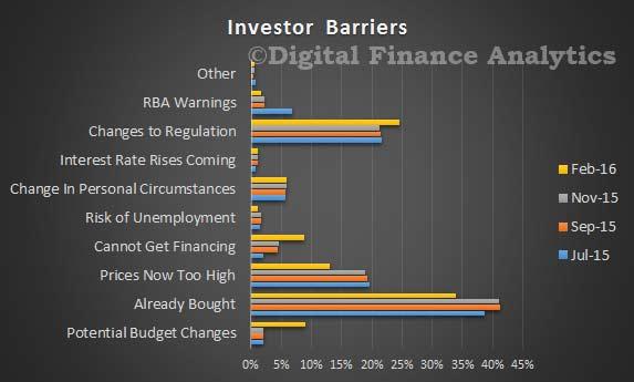 Investor-Barriers-Feb-2016