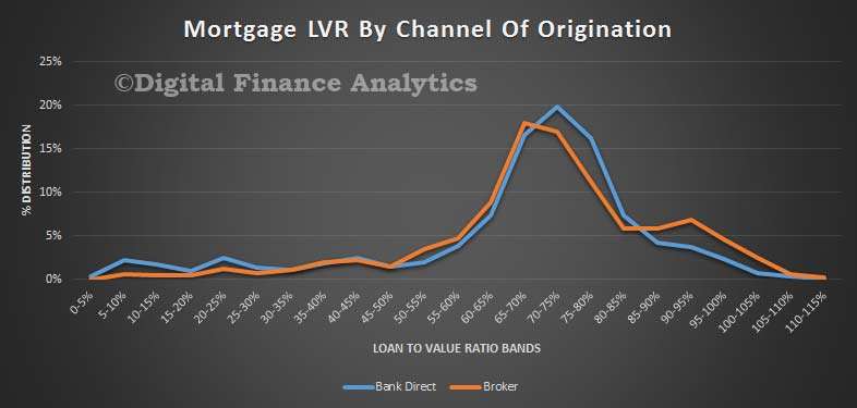 LVR-CHannel