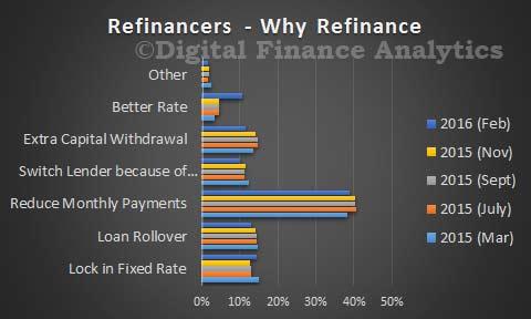 Refinance-Feb-2016
