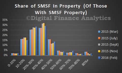 SMSFSharePty-Feb-2016