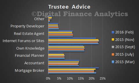 TrusteeAdvice-Feb-2016