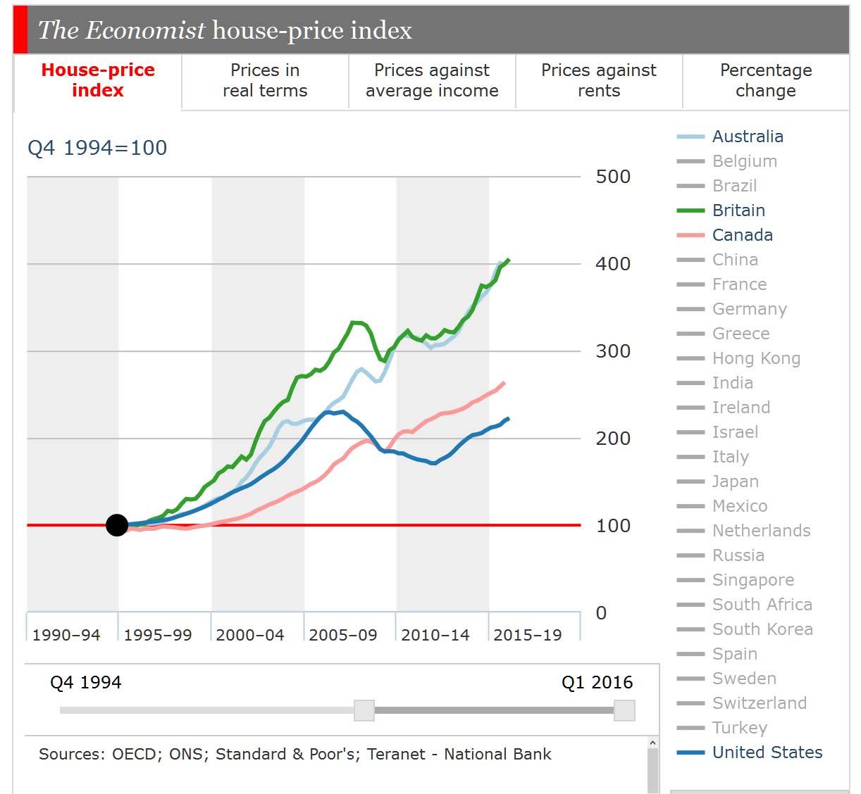 Economist-HP-2