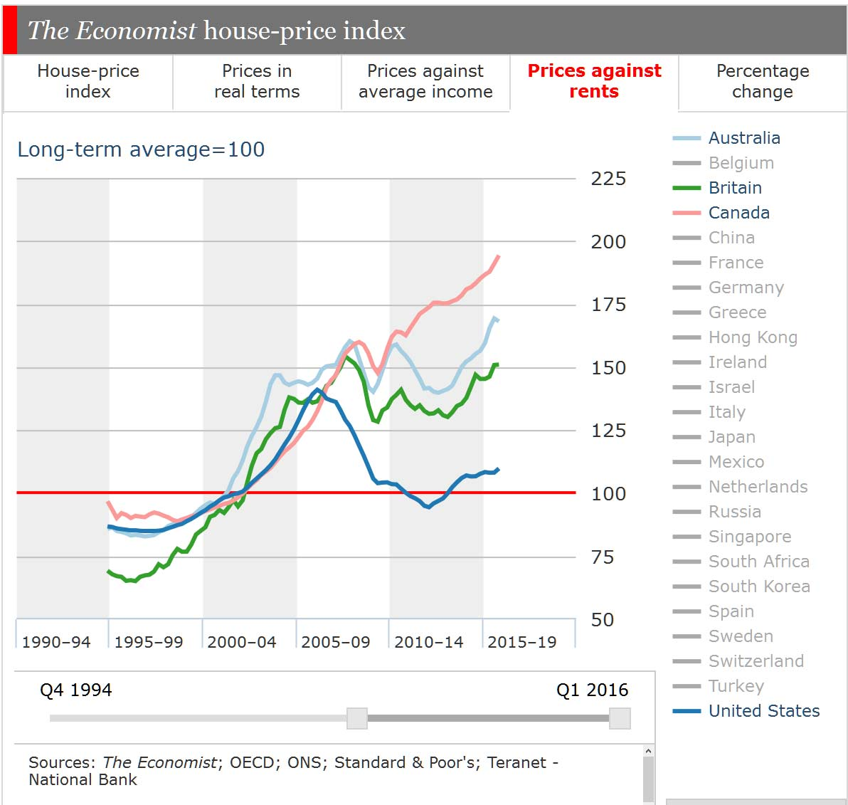 Economist-HP-5