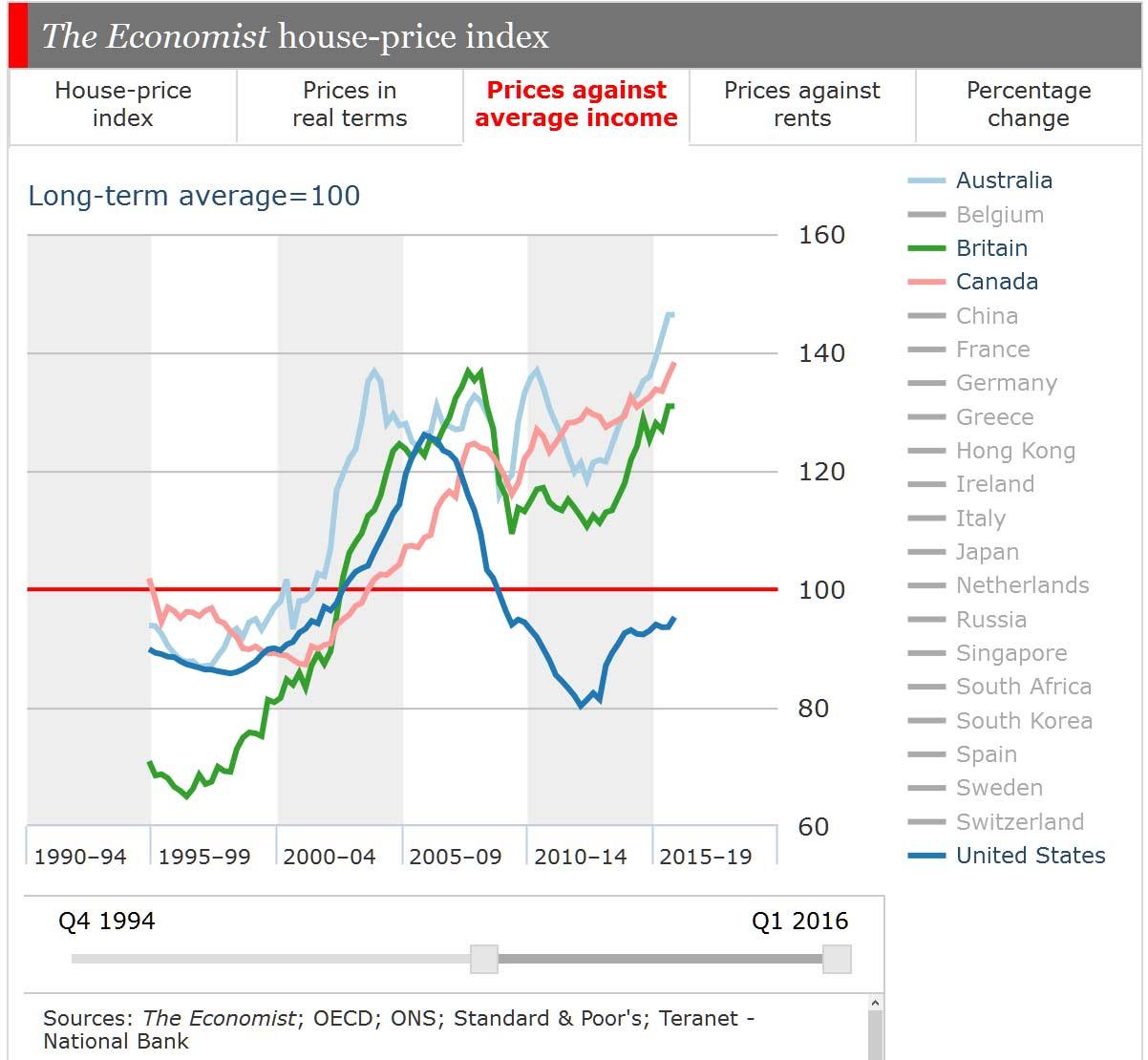 Economist-HP1