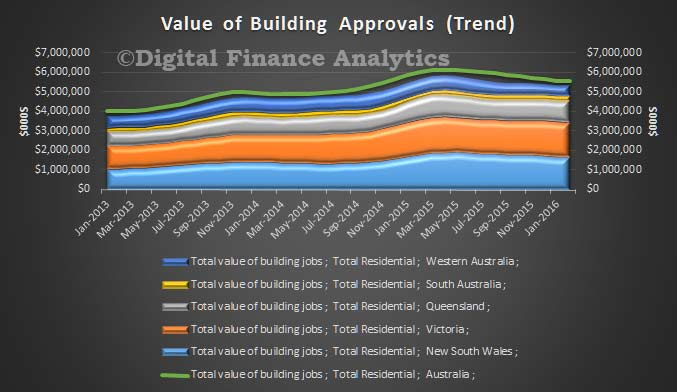 Value-Approvals-Feb-2016