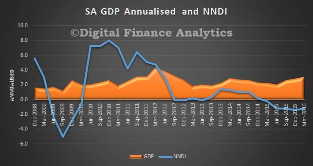 GDP-and-NNI-March-2016