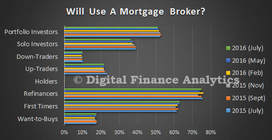 DFA-Survey-Jul-2016---Broker