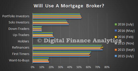 DFA-Survey-Jul-2016---Broker