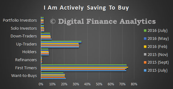 DFA-Survey-Jul-2016---Saving