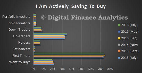 DFA-Survey-Jul-2016---Saving