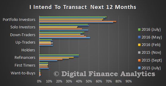 DFA-Survey-Jul-2016---Transact