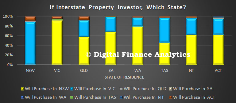 Interstate-Investor-2