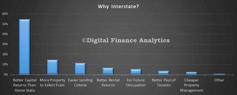 Investor-Interstate-Drivers