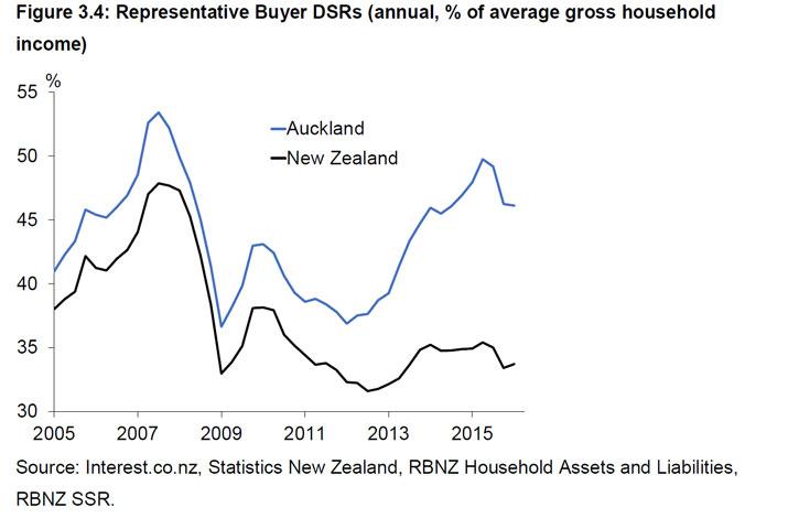 NZ-Houses-3