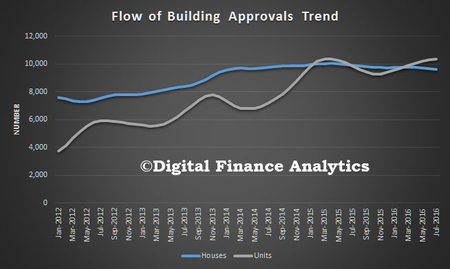 Build-Approval-July-2016