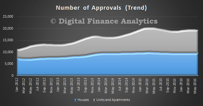 Building-Approvals-June-2016