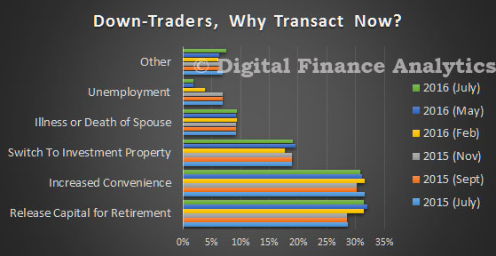 DFA-Survey-Jul-2016---DownTrader