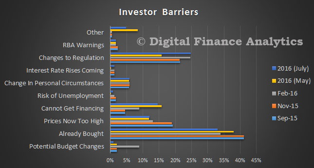 DFA-Survey-Jul-2016---Inv-Barriers