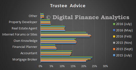 DFA-Survey-Jul-2016---Trustee-Advice