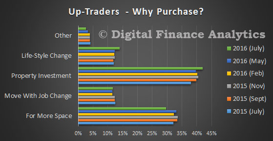 DFA-Survey-Jul-2016---Uptraders