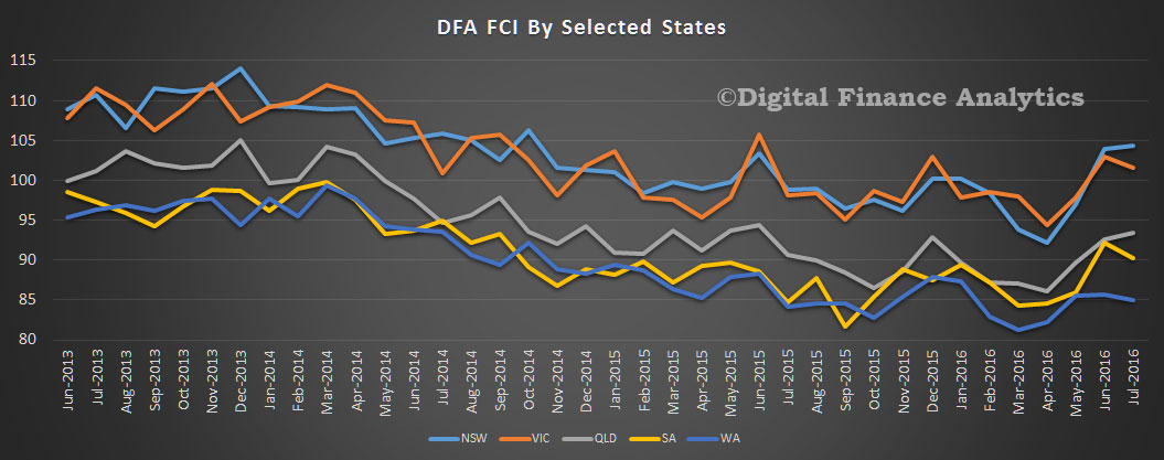 FCI-Jul-2016-States