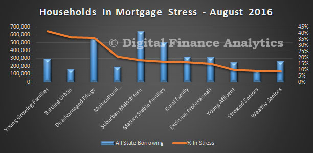 Stress-Aug-2016---Segment-PC