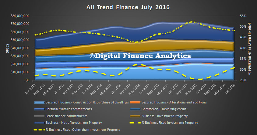 abs-fin-jul-2016-all