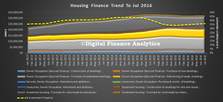 abs-fin-jul-2016-housing