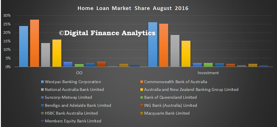 apra-august-2016-shares