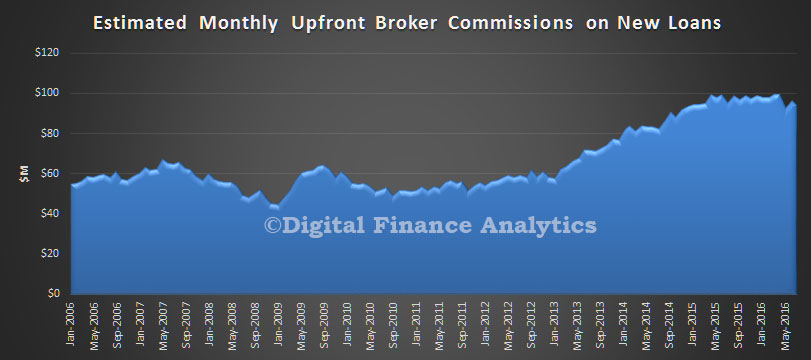broker-commissions-apra