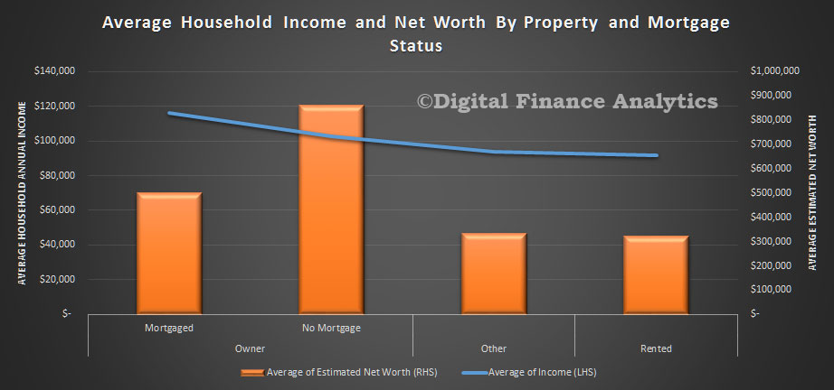 propertys-income-and-wealth