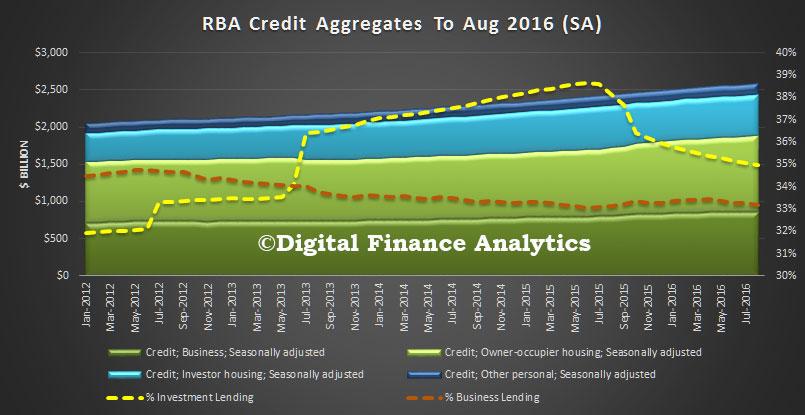 rba-aggregates-aug-2016-all