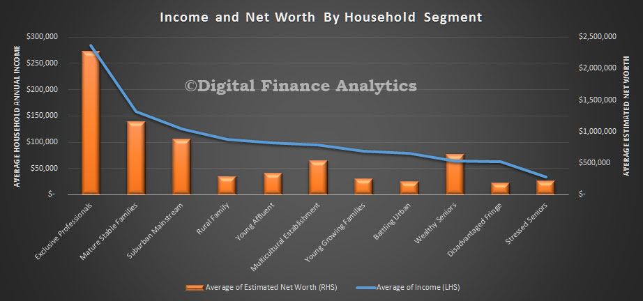 segments-income-and-wealth