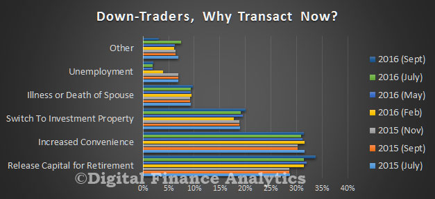 survey-sep-2016-down-trader