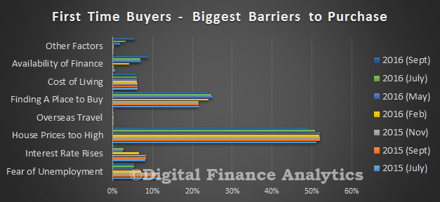 survey-sep-2016-ftb-barriers