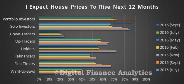 survey-sep-2016-prices