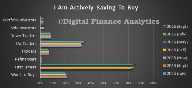 survey-sep-2016-saving