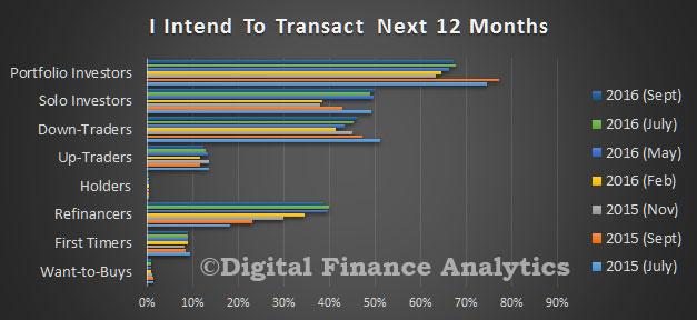 survey-sep-2016-transact