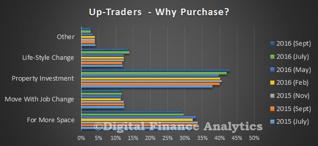 survey-sep-2016-uptrade
