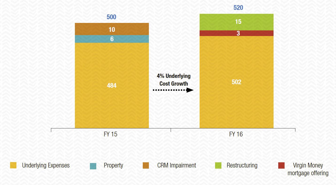 Refinance Home Loan | BOQ