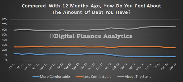 fci-sept-2016-debt